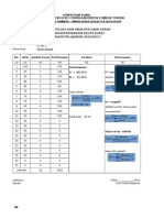 133772733-Contoh-Analisis-Daya-Serap.xls