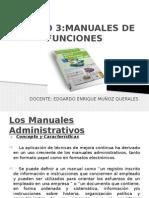 Unidad 3_Manuales Administrativos EO