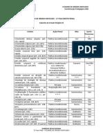 Gabarito Estudo Dirigido 01 - Penal1