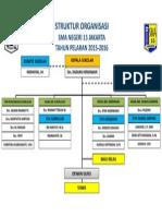 Struktur Sma Negeri 15 2015-2016