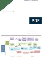 Mapa_sistema de Costos Por Ordenes de Producciòn