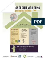 Indicators of Childhood Wellbeing Leading to Success in Adulthood