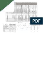 Tabla De Parámetros Básicos Para El Diseño de Sierras Circulares