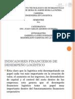 INDICADORES FINANCIERO