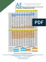 Tabela - Pressão x Temperatura R-22
