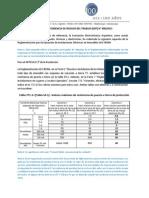 Resolución SRT 900 2015 Eb Rev05