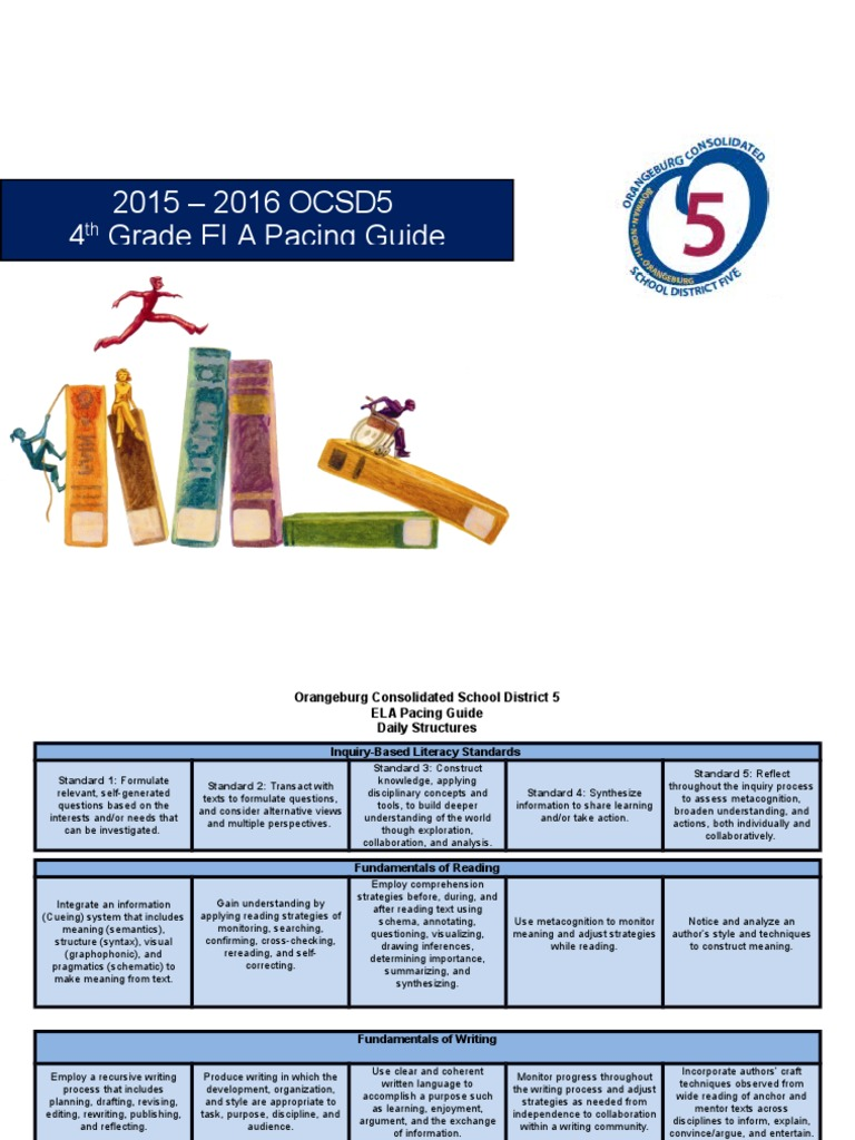 ela fourth grade pacing guide 2015-2016 1 | Reading