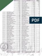 Résultat Définitif 1er tour Présidentiel Haïti 2015