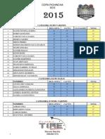 COPA PICHINCHA XCO acumulados 2 validas