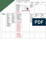 Tabel Lesi Merah Putih Pigmentasi(1) 2