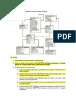 Guía Práctica Procedimientos Almacenados Sqlserver