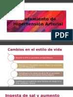 Tratamiento Hipetension Arterial