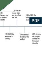 german history