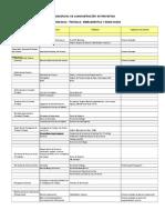 PMBOK Matriz de Procesos y Ciclo de Gestion Copia
