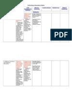 tech integration matrix 4  copy