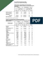 Jan.-Dez.+2014+kumulierte+Daten+Ankünfte+und+Übernachtungen