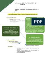 Fdp Resumo (Reparado)