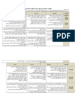 قواعد تصحيح مشروع الوحدة التدريسية