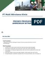 Proses Produksi Ammonium Nitrat