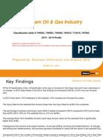 Petroleum Stats 2014