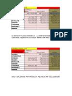 Lançamentos No Fiscal 2015