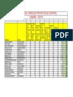 ProyControl IU 2015 II
