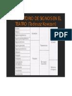 c9. El Signo Del Teatro. Tadeusz Kowzan. 11 de Octubre