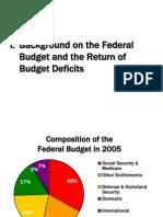 Budget Slideshow