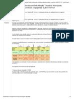 Como Calcular Notas Fiscais Com Substituição Tributária Antecipada, Emitidas Por Estabelecimentos No Papel de SUBSTITUTO_ - Linha Datasul - TDN