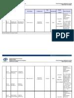 Listas de Fiscales Estado Falcón - Notilogía