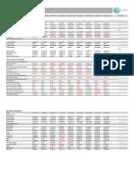 xensors-financial-statements-2015-2022 xlsx-twelve-month-cash-flow