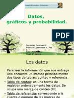 Mat3bunibn2pen Datos Graficos y Prob