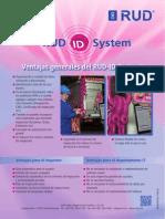 Rud Id System