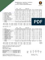 UW-Gonzaga stats 2015