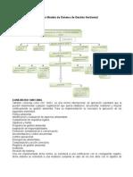 Pasos Para Implementar Un Modelo de Sistema de Gestión Ambiental