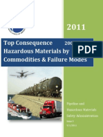 Top Consequence Hazardous Materials Commodities Report