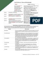 errata_terms_20111013-DE.pdf