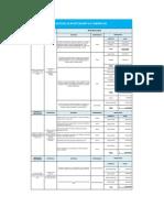 planeacion pdf