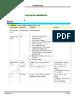 NCERT Science fodder material for upsc