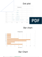 Graphical Displays of Data
