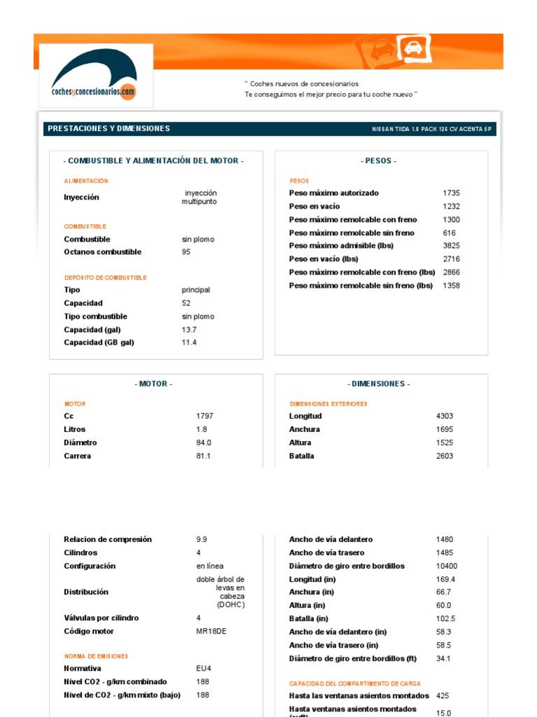 Nissan Tiida Information
