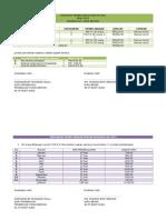 Anggaran Perbelanjaan Peruntukan Duit Bantuan Prasekolah 2015