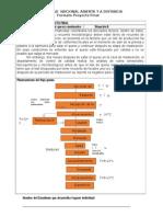 Caso 6 __Asdrubal roa _Proyecto_Final.docx