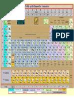 Tabla Periodica Nombres Imprimir