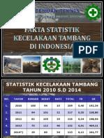 KAIT - Fakta Statistik Kecelakaan Tambang Di Indonesia
