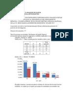Resultados y Analisis de Datos