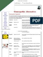 Dr Atiq Homeopathic Alternatives