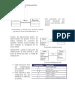 Relaciones en UML