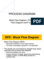 PFD & PID Eng Toolbox Internet