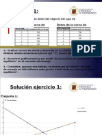 Ejercicios Micro BARRAZA